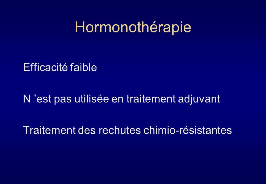 Contrôle de la maladie microscopie abdomino-pelvienne RT abdomino-pelvienne > RT pelvienne seule Protection rénale (> 15 Gy) et hépatique (> 20 Gy) Option peu utilisée Radiothérapie