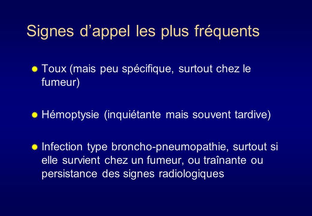 Le dépistage du cancer bronchique nest actuellement pas recommandé - Radiographie du thorax - TDM - Activité télomérase - Cytologie des crachats - LIFE (Light Imaging Fluorescence Endoscope) Dépistage du cancer bronchique