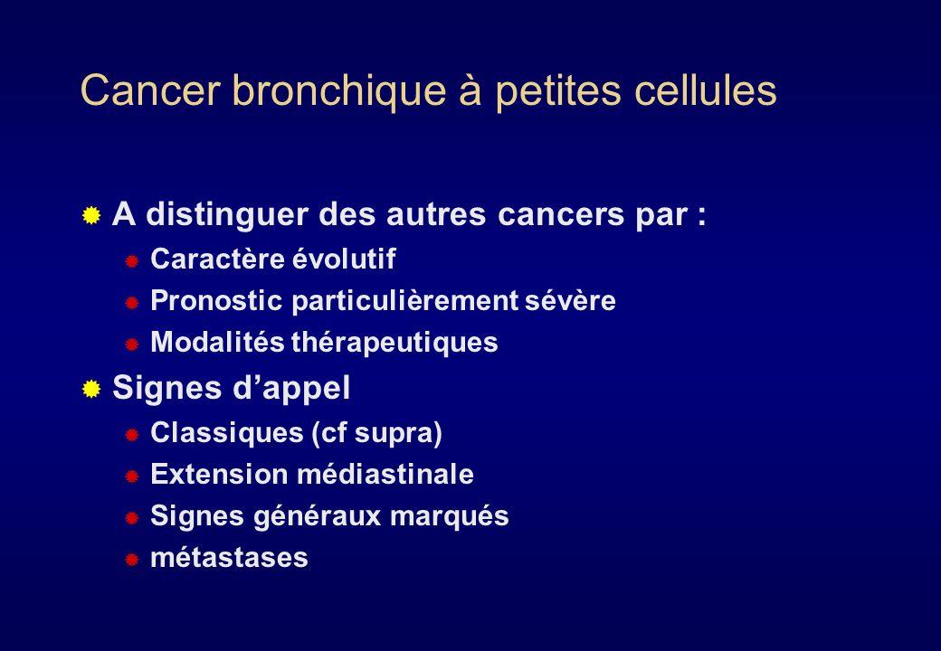Évoqué, le diagnostic de cancer doit être affirmé par une biopsie réalisée au cours dune fibroscopie : La fibroscopie bronchique est indispensable vision directe du cancer évaluation de lextension dans la bronche biopsies pour diagnostic histologique éventuellement lavage bronchique pour examen cytologique Affirmer le diagnostic