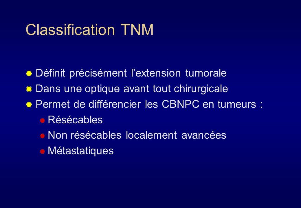 Cancers bronchiques non à petites cellules Facteurs pronostics Extension de la maladie (TNM) État général Perte de poids Age