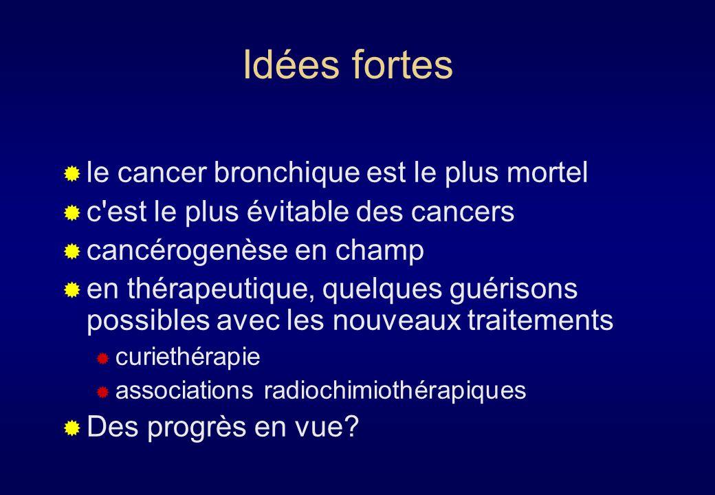 Cancers bronchiques