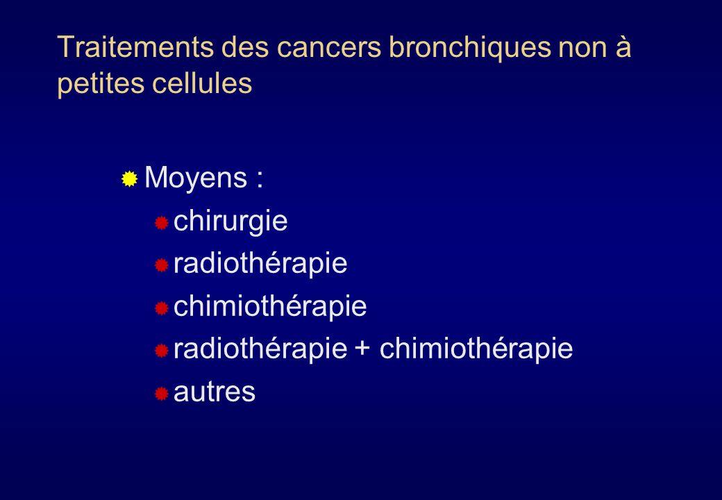 Stratégie thérapeutique Le type de traitement sera choisi en fonction des critères suivants : Type de la tumeur (CBPC ou CBNPC) Bilan dextension (TNM) Co-morbidités Choix patient ( )