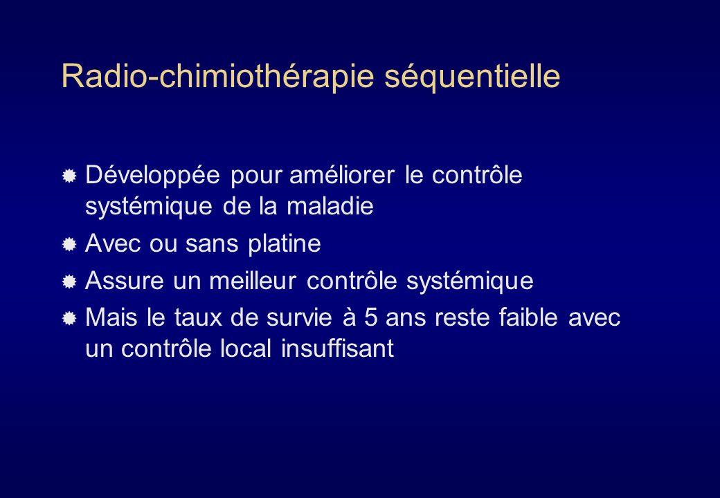 CBNPC localement évolués Associations chimio-radiothérapie