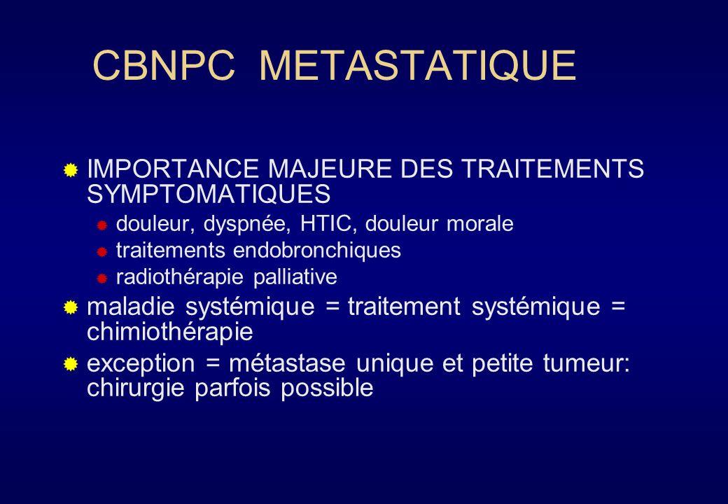 CBNPC METASTATIQUE Plus de la moitié des cancers au moment du diagnostic HISTOIRE NATURELLE médiane de survie 3 à 8 mois (médiane 6-7 mois) symptomatologie riche : 90% au diagnostic FACTEURS PRONOSTICS extension +/- (cerveau, péricarde, pleurésie) performance status et amaigrissement +++