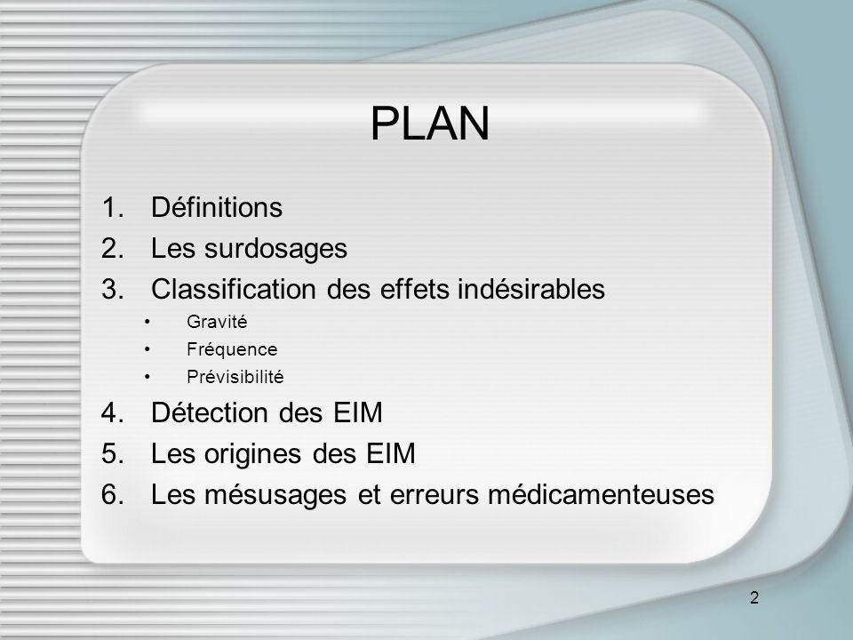 2 PLAN 1.Définitions 2.Les surdosages 3.Classification des effets indésirables Gravité Fréquence Prévisibilité 4.Détection des EIM 5.Les origines des EIM 6.Les mésusages et erreurs médicamenteuses