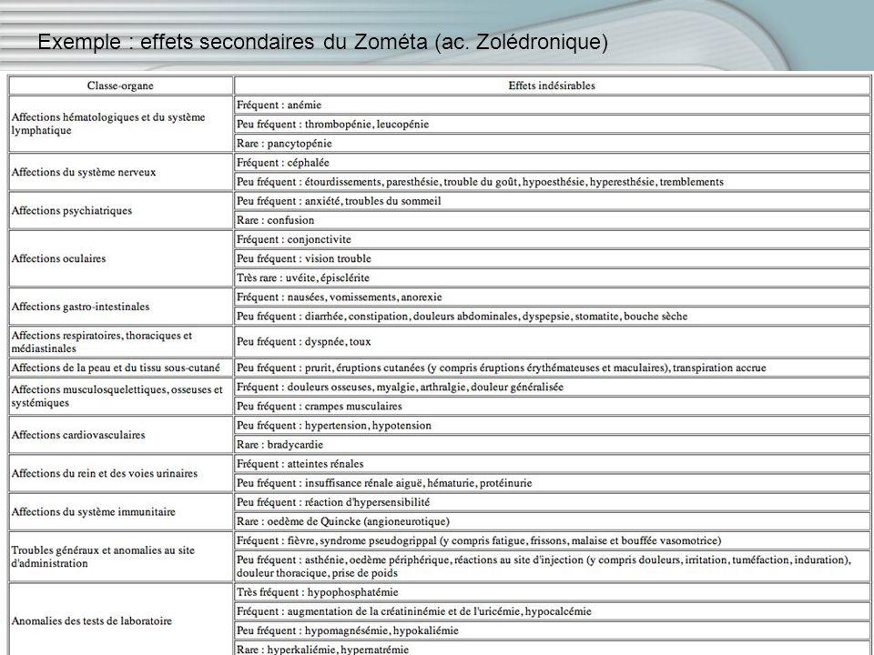 22 Exemple : effets secondaires du Zométa (ac. Zolédronique)