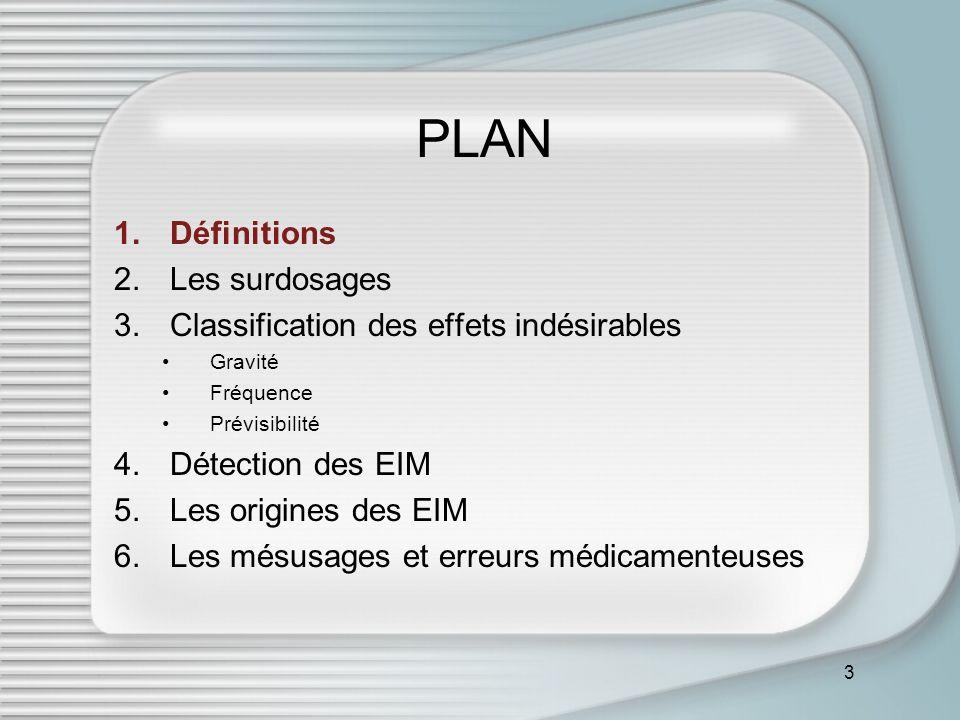 3 PLAN 1.Définitions 2.Les surdosages 3.Classification des effets indésirables Gravité Fréquence Prévisibilité 4.Détection des EIM 5.Les origines des EIM 6.Les mésusages et erreurs médicamenteuses