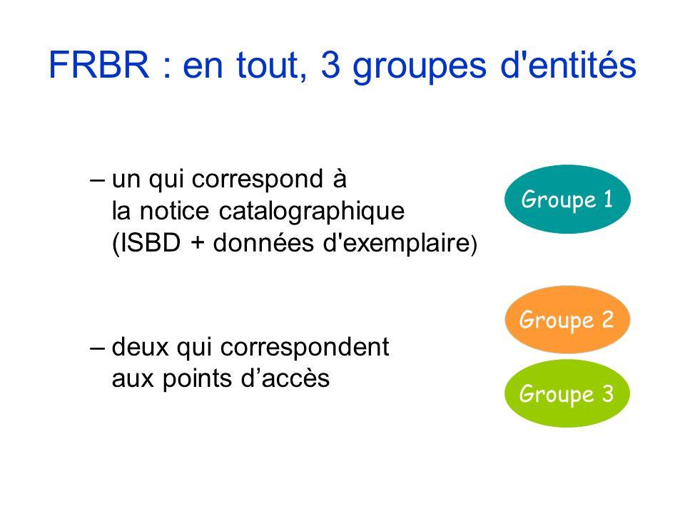 FRBR : en tout, 3 groupes d'entités –un qui correspond à la notice catalographique (ISBD + données d'exemplaire ) –deux qui correspondent aux points d