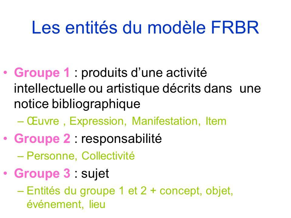 Les entités du modèle FRBR Groupe 1 : produits dune activité intellectuelle ou artistique décrits dans une notice bibliographique –Œuvre, Expression,