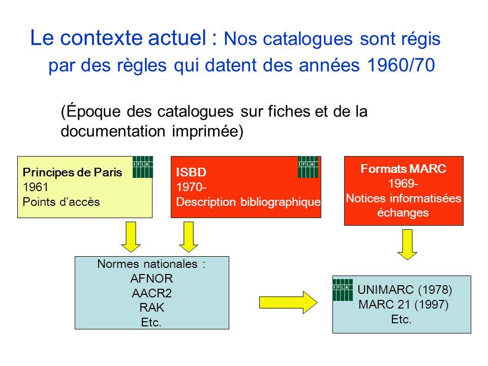 Le contexte actuel : Nos catalogues sont régis par des règles qui datent des années 1960/70 Principes de Paris 1961 Points daccès ISBD 1970- Descripti