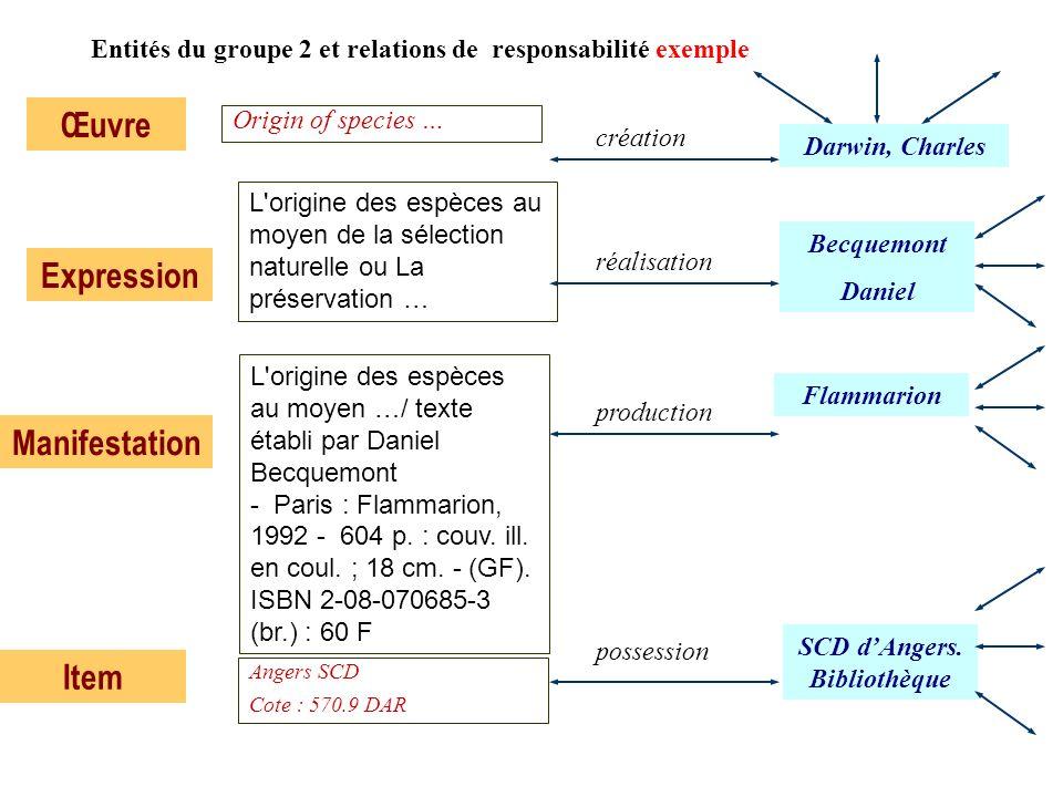 Entités du groupe 2 et relations de responsabilité exemple Œuvre Expression Manifestation Item Darwin, Charles SCD dAngers. Bibliothèque création réal