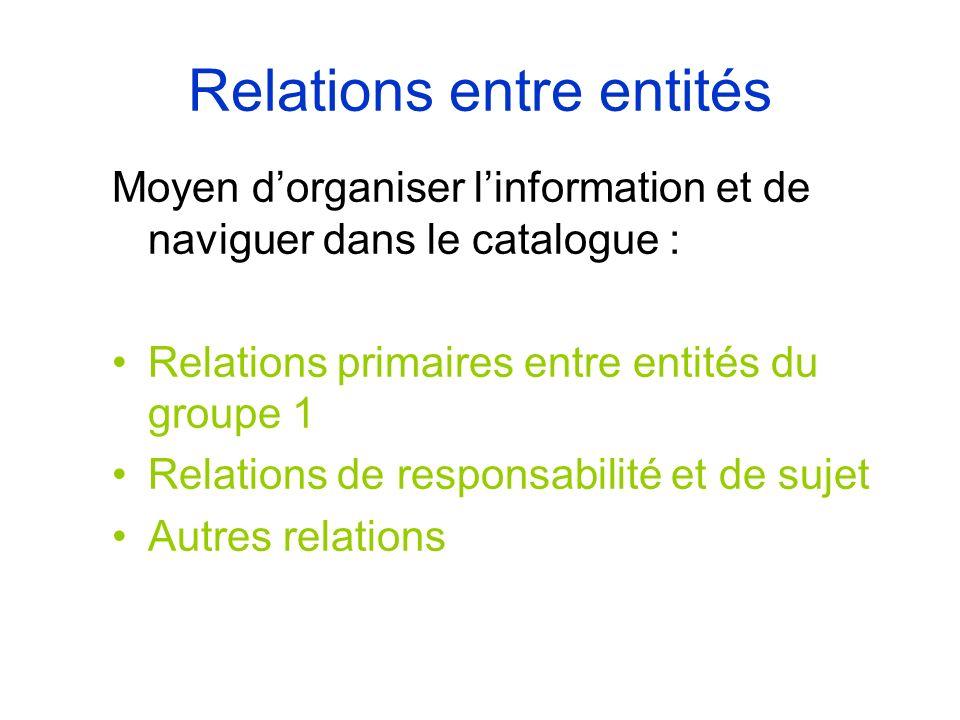 Relations entre entités Moyen dorganiser linformation et de naviguer dans le catalogue : Relations primaires entre entités du groupe 1 Relations de re