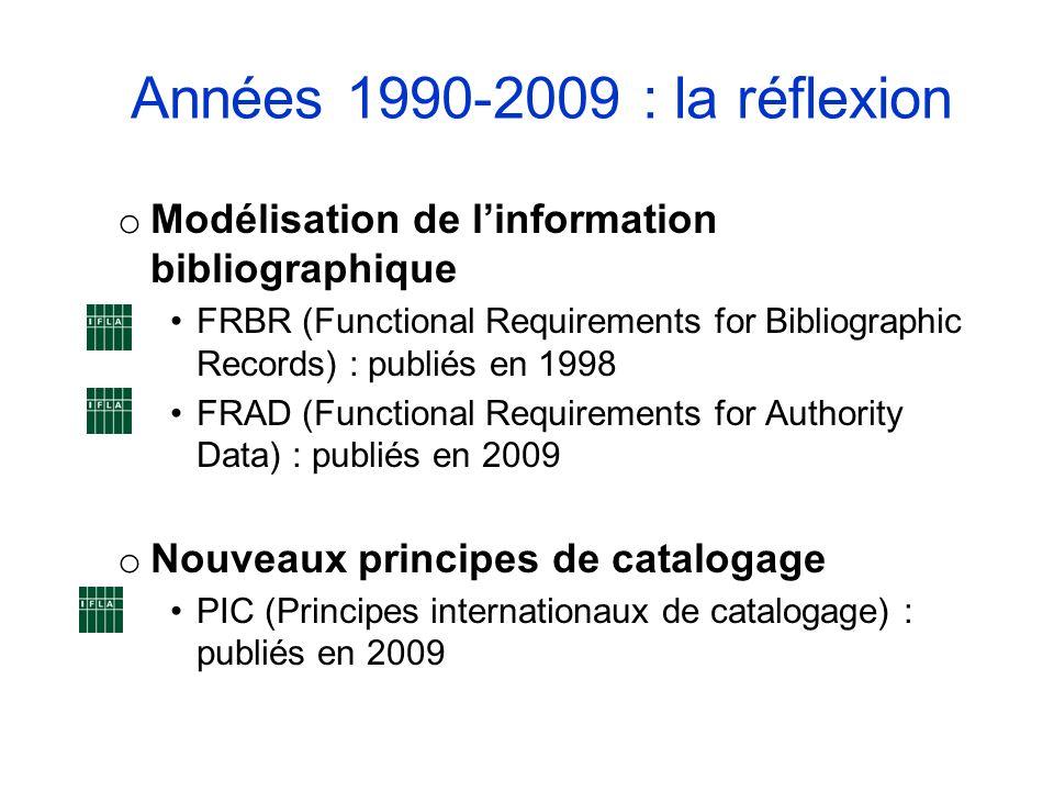 Années 1990-2009 : la réflexion o Modélisation de linformation bibliographique FRBR (Functional Requirements for Bibliographic Records) : publiés en 1