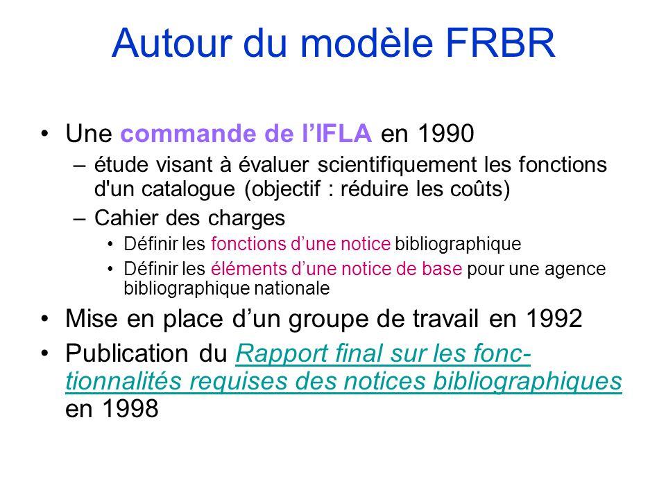 Autour du modèle FRBR Une commande de lIFLA en 1990 –étude visant à évaluer scientifiquement les fonctions d'un catalogue (objectif : réduire les coût