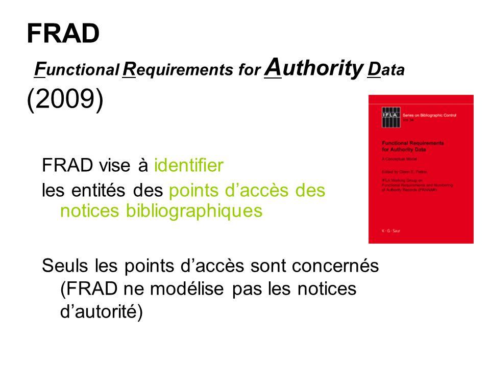 FRAD F unctional R equirements for A uthority D ata (2009) FRAD vise à identifier les entités des points daccès des notices bibliographiques Seuls les