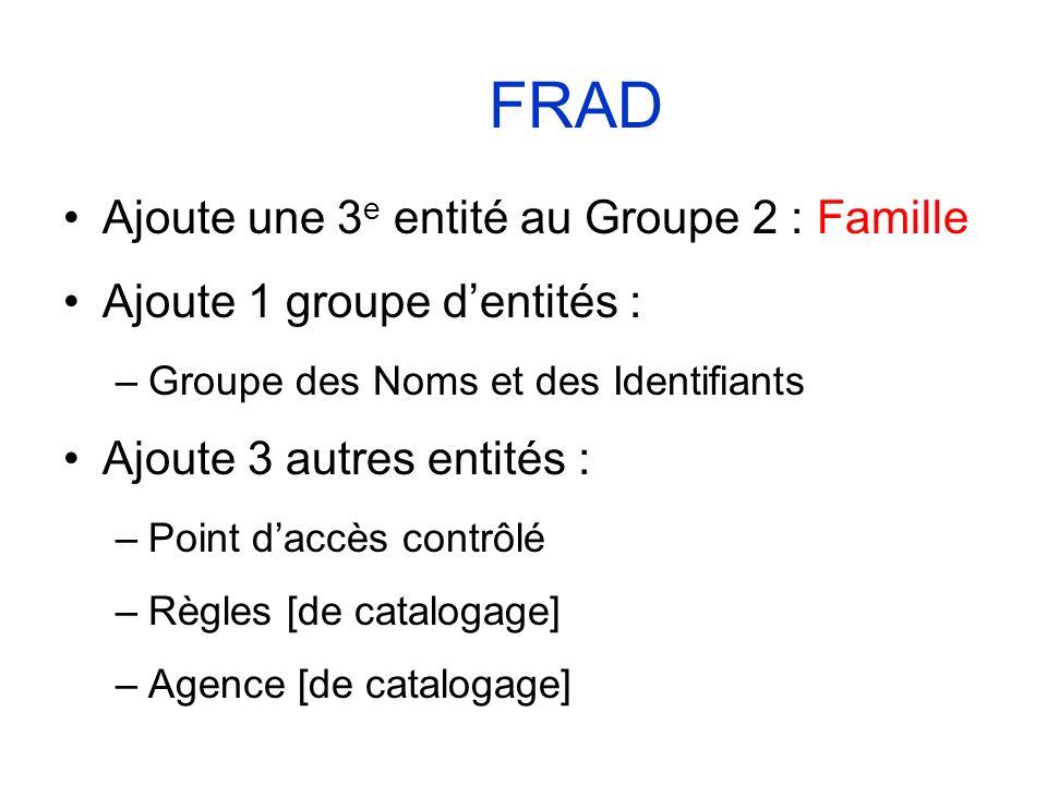FRAD Ajoute une 3 e entité au Groupe 2 : Famille Ajoute 1 groupe dentités : –Groupe des Noms et des Identifiants Ajoute 3 autres entités : –Point dacc