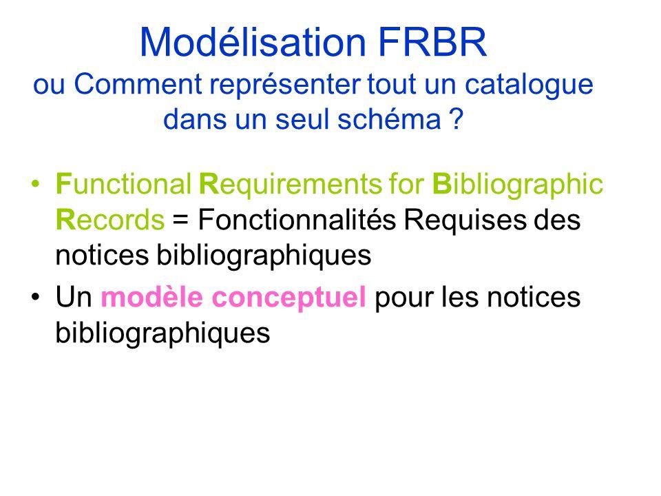 Après le modèle FRBR 1999 : création dun autre groupe de travail pour étendre le modèle FRBR aux données d autorité 2009 : publication du Rapport final sur les fonctionnalités requises des données dautorité (FRAD, Functional requirements for authority data)Rapport final sur les fonctionnalités requises des données dautorité –le modèle FRAD nen est quune partie