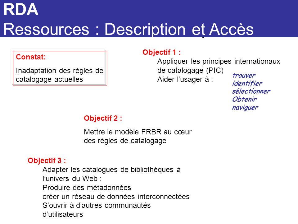 RDA caractéristiques RDA Ressources : Description et Accès Objectif 1 : Appliquer les principes internationaux de catalogage (PIC) Aider lusager à : C