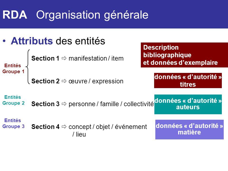 Attributs des entités Section 1 manifestation / item Section 2 œuvre / expression Section 3 personne / famille / collectivité Section 4 concept / obje