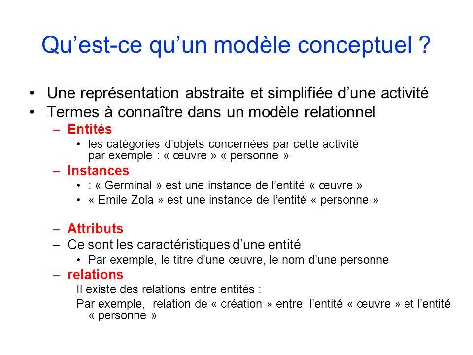Quest-ce quun modèle conceptuel ? Une représentation abstraite et simplifiée dune activité Termes à connaître dans un modèle relationnel –Entités les