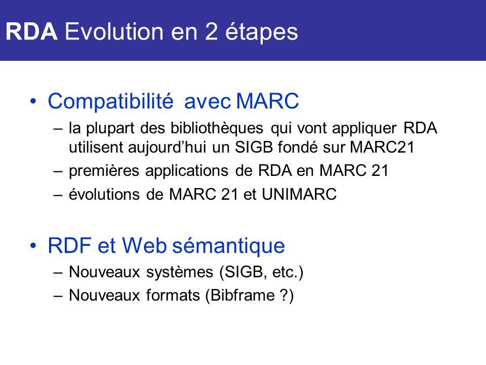 Compatibilité avec MARC –la plupart des bibliothèques qui vont appliquer RDA utilisent aujourdhui un SIGB fondé sur MARC21 –premières applications de