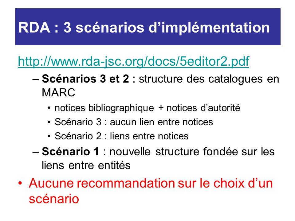 http://www.rda-jsc.org/docs/5editor2.pdf –Scénarios 3 et 2 : structure des catalogues en MARC notices bibliographique + notices dautorité Scénario 3 :