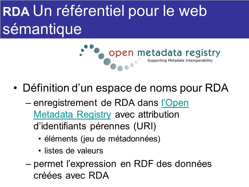 Définition dun espace de noms pour RDA –enregistrement de RDA dans lOpen Metadata Registry avec attribution didentifiants pérennes (URI)lOpen Metadata