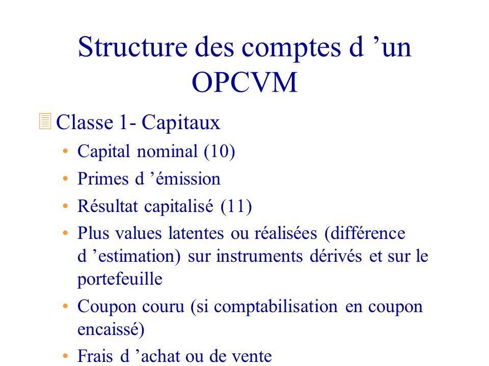 Structure des comptes d un OPCVM 3Classe 1- Capitaux Capital nominal (10) Primes d émission Résultat capitalisé (11) Plus values latentes ou réalisées