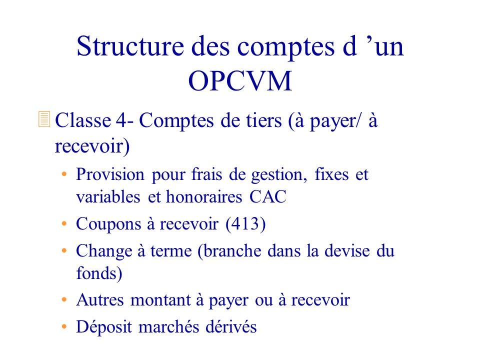 Structure des comptes d un OPCVM 3Classe 4- Comptes de tiers (à payer/ à recevoir) Provision pour frais de gestion, fixes et variables et honoraires C
