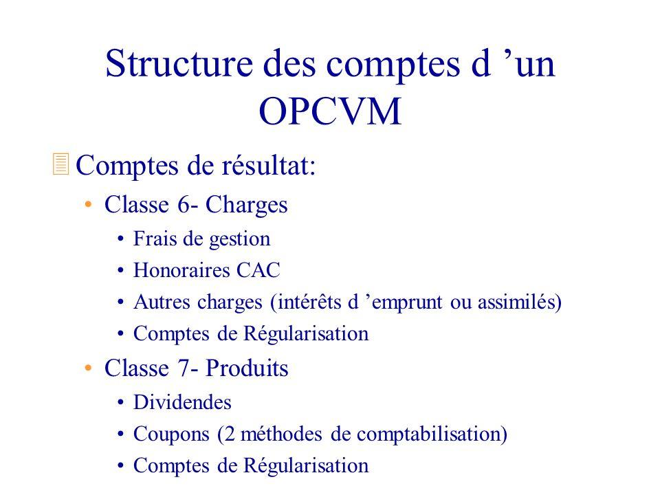 Structure des comptes d un OPCVM 3Comptes de résultat: Classe 6- Charges Frais de gestion Honoraires CAC Autres charges (intérêts d emprunt ou assimil