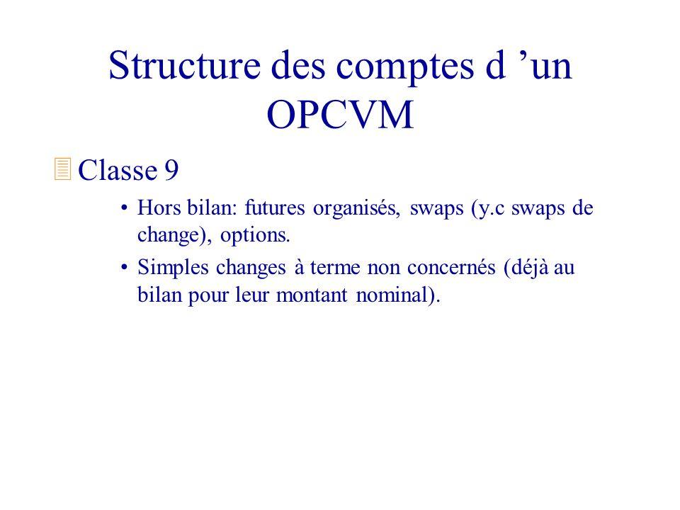 Structure des comptes d un OPCVM 3Classe 9 Hors bilan: futures organisés, swaps (y.c swaps de change), options. Simples changes à terme non concernés