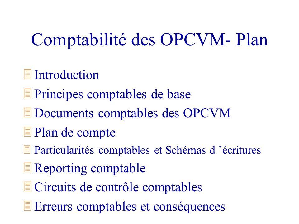 Comptabilité des OPCVM- Plan 3Introduction 3Principes comptables de base 3Documents comptables des OPCVM 3Plan de compte 3Particularités comptables et