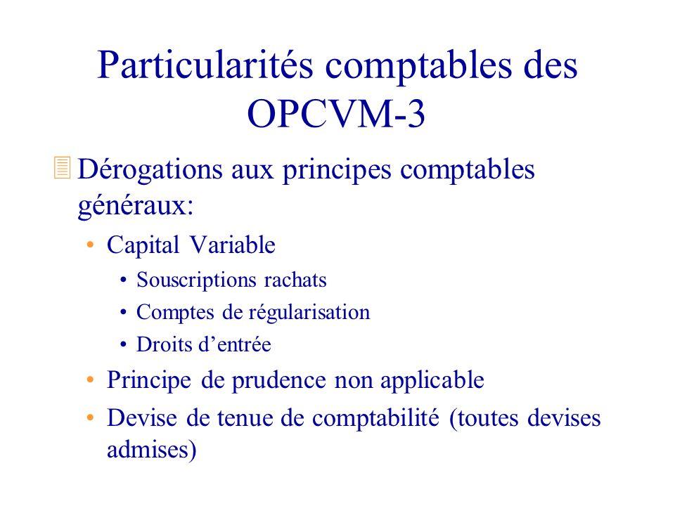 Particularités comptables des OPCVM-3 3Dérogations aux principes comptables généraux: Capital Variable Souscriptions rachats Comptes de régularisation