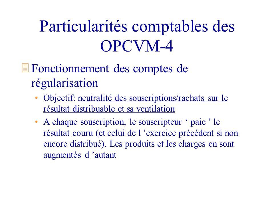 Particularités comptables des OPCVM-4 3Fonctionnement des comptes de régularisation Objectif: neutralité des souscriptions/rachats sur le résultat dis