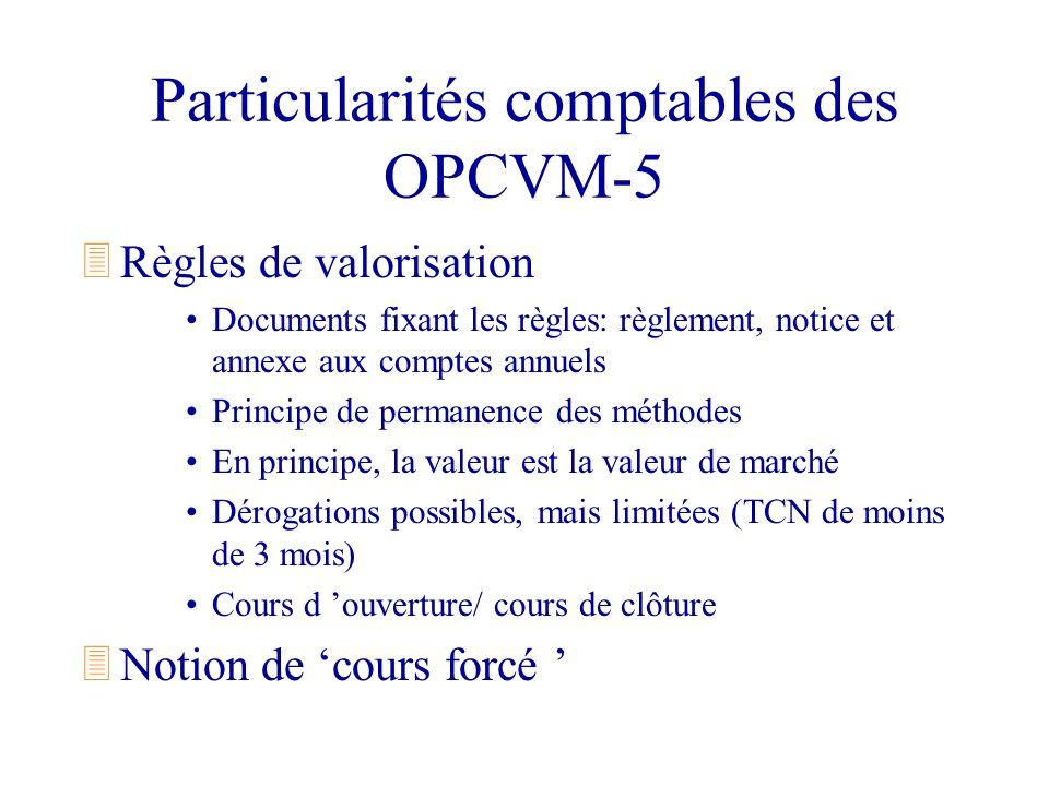 Particularités comptables des OPCVM-5 3Règles de valorisation Documents fixant les règles: règlement, notice et annexe aux comptes annuels Principe de