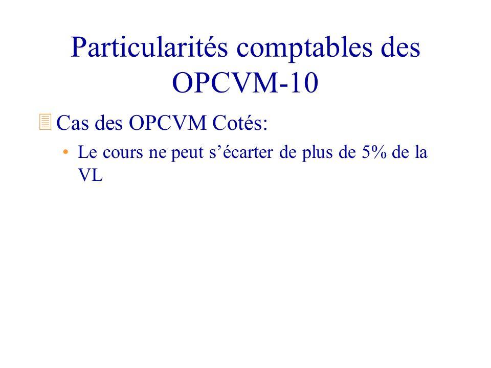Particularités comptables des OPCVM-10 3Cas des OPCVM Cotés: Le cours ne peut sécarter de plus de 5% de la VL