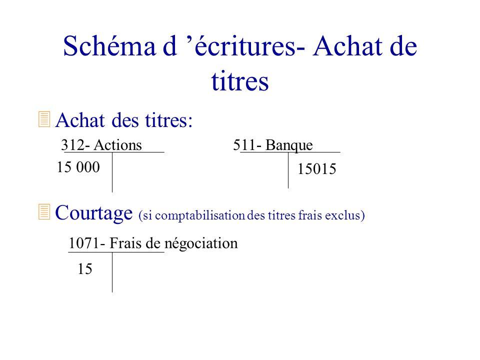 Schéma d écritures- Achat de titres 3Achat des titres: 3Courtage (si comptabilisation des titres frais exclus) 312- Actions 1071- Frais de négociation