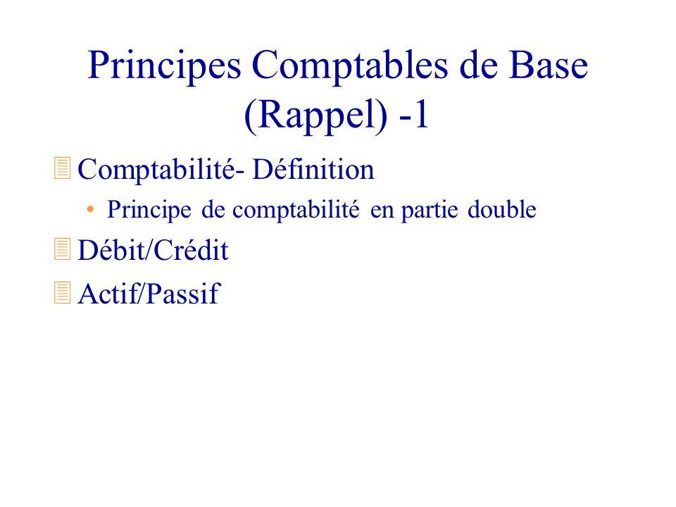 Principes Comptables de Base (Rappel)-2 3Bilan Etat instantané des actifs (avoirs) et passifs (dettes) 3Compte de résultat Etat récapitulant, sur une période donnée, les produits et les charges d une société.