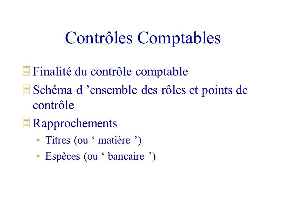 Contrôles Comptables 3Finalité du contrôle comptable 3Schéma d ensemble des rôles et points de contrôle 3Rapprochements Titres (ou matière ) Espèces (