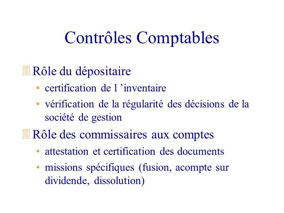 Contrôles Comptables 3Rôle du dépositaire certification de l inventaire vérification de la régularité des décisions de la société de gestion 3Rôle des