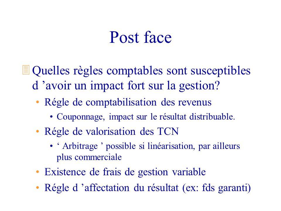 Post face 3Quelles règles comptables sont susceptibles d avoir un impact fort sur la gestion? Régle de comptabilisation des revenus Couponnage, impact