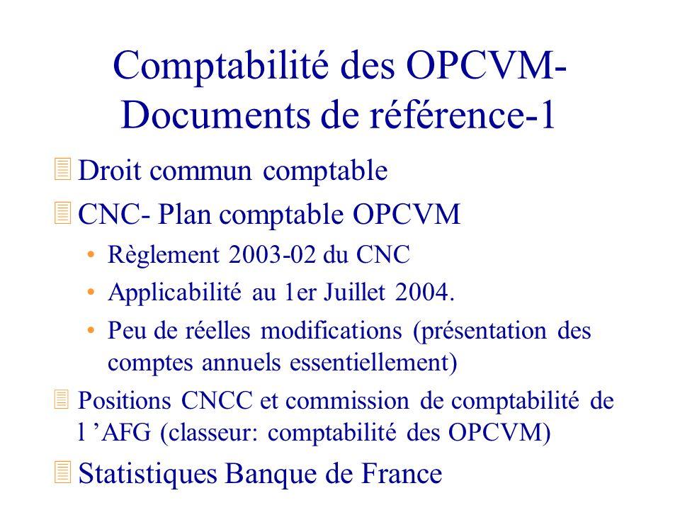 Comptabilité des OPCVM- Documents de référence-2 3Pour un OPCVM donné, les règles comptables et de valorisation sont fixées par le prospectus complet de l OPCVM.