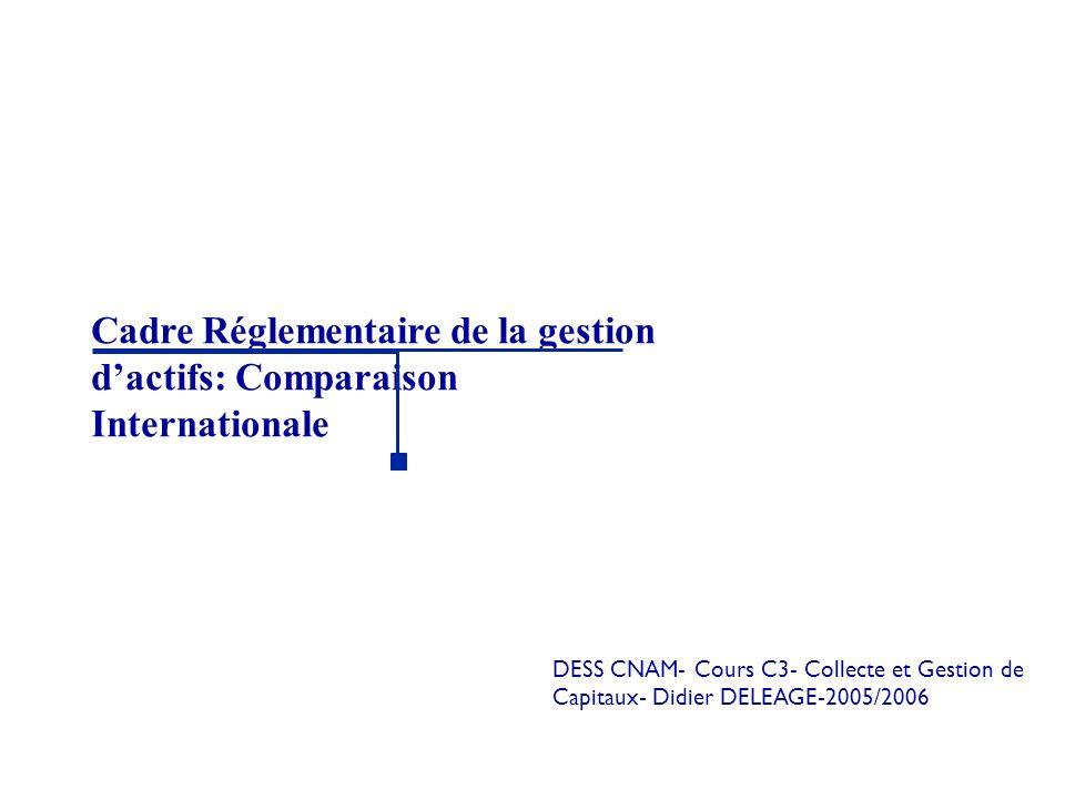 Pays de lUnion Européenne- Royaume Uni 3 Cadre légal 3 Autorité de tutelle: FSA (Financial Services Authority) 3 Fusion en 2001 de lIMRO (Investment Management Regulatory Organisation) et de la FSA ----> nouveau cadre réglementaire dit N2 en vigueur depuis le 1/12/2001 3 Contrôle fort des autorités de tutelle (inspections fréquentes) 3 Unit Trust et OEICs