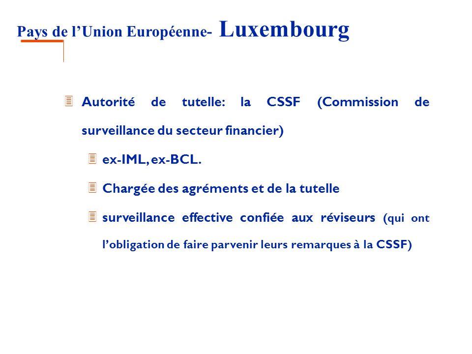 Pays de lUnion Européenne- Luxembourg 3 Autorité de tutelle: la CSSF (Commission de surveillance du secteur financier) 3 ex-IML, ex-BCL. 3 Chargée des