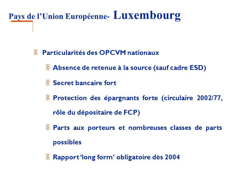 Pays de lUnion Européenne- Luxembourg 3 Particularités des OPCVM nationaux 3 Absence de retenue à la source (sauf cadre ESD) 3 Secret bancaire fort 3