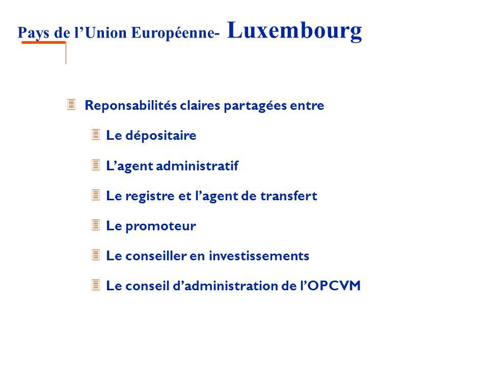 Pays de lUnion Européenne- Luxembourg 3 Reponsabilités claires partagées entre 3 Le dépositaire 3 Lagent administratif 3 Le registre et lagent de tran