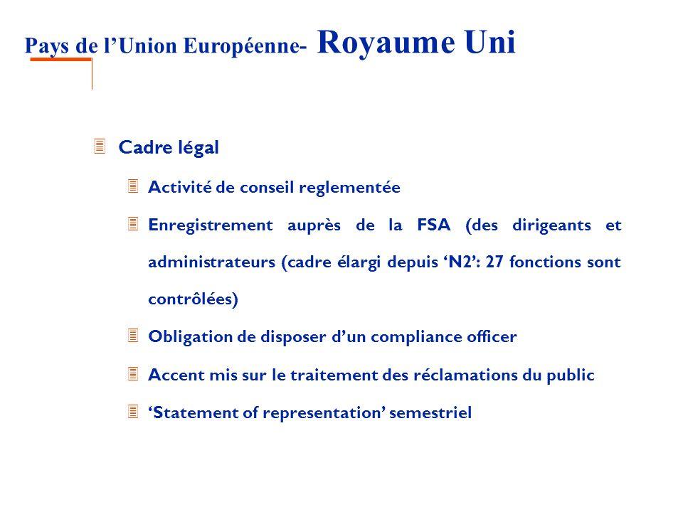 Pays de lUnion Européenne- Royaume Uni 3 Cadre légal 3 Activité de conseil reglementée 3 Enregistrement auprès de la FSA (des dirigeants et administra