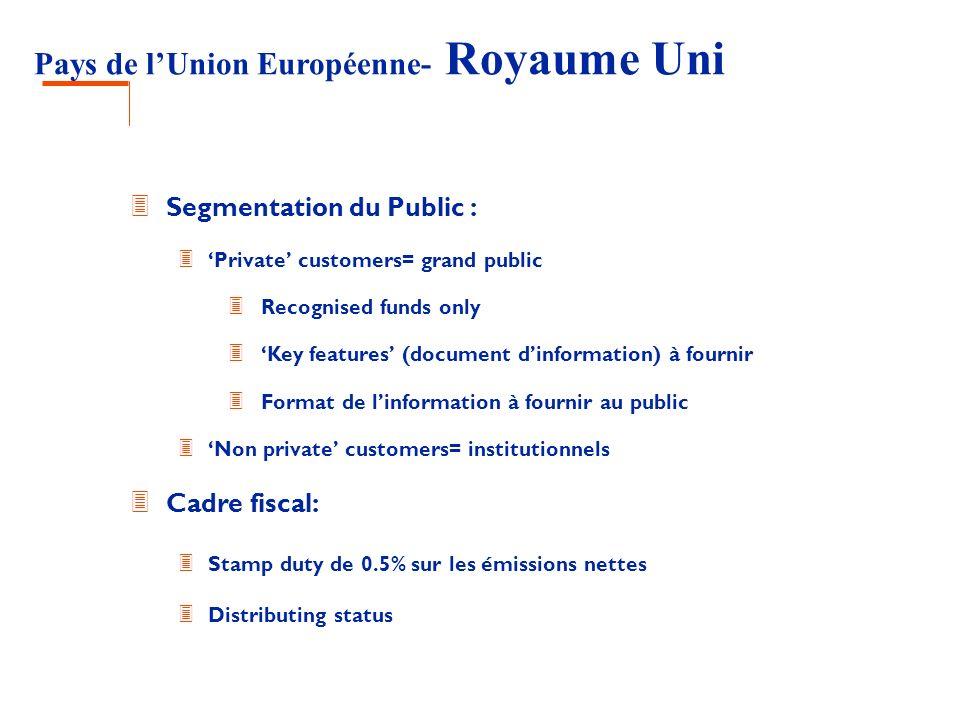 Pays de lUnion Européenne- Royaume Uni 3 Segmentation du Public : 3 Private customers= grand public 3 Recognised funds only 3 Key features (document d