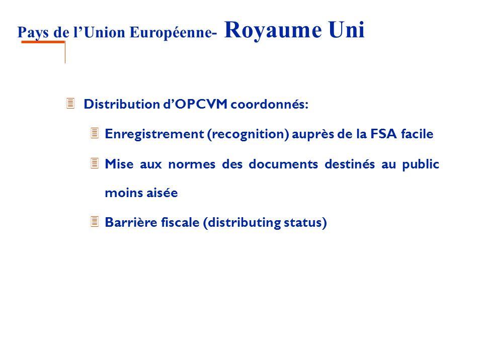 Pays de lUnion Européenne- Royaume Uni 3 Distribution dOPCVM coordonnés: 3 Enregistrement (recognition) auprès de la FSA facile 3 Mise aux normes des