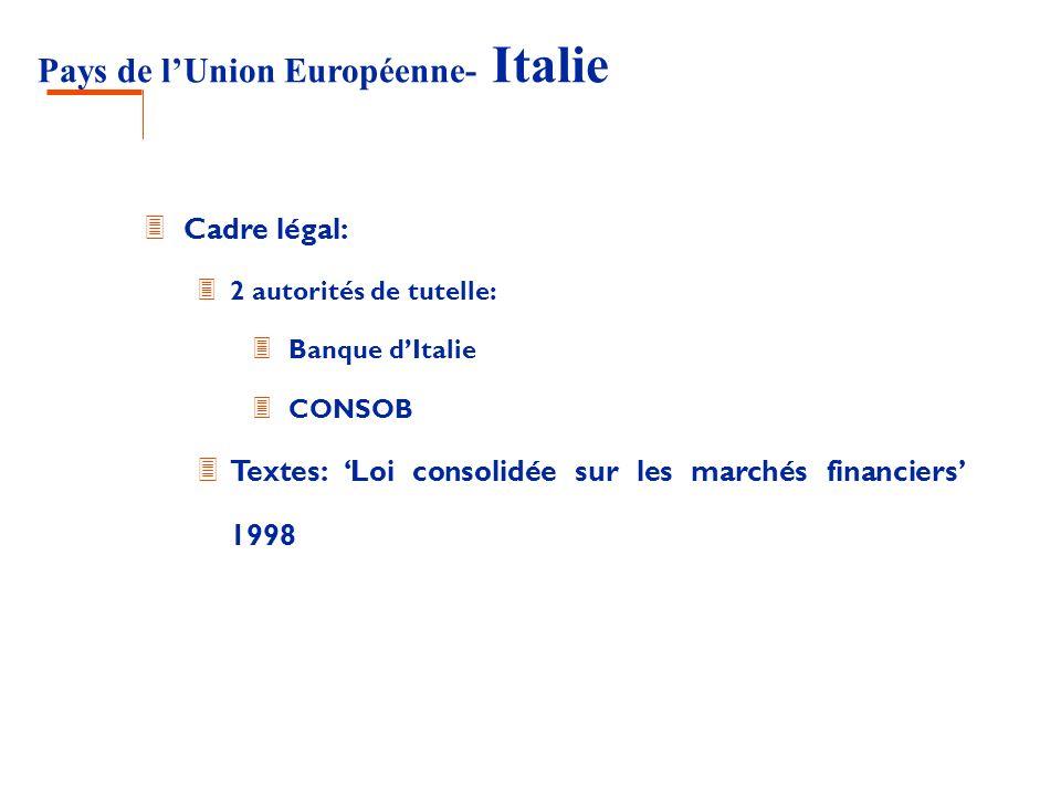 Pays de lUnion Européenne- Italie 3 Cadre légal: 3 2 autorités de tutelle: 3 Banque dItalie 3 CONSOB 3 Textes: Loi consolidée sur les marchés financie